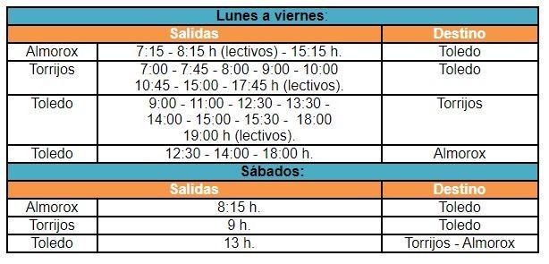 Cómo llegar desde Toledo - Transporte Público - Ubicación Paredes de Escalona - Ayuntamiento de Paredes de Escalona